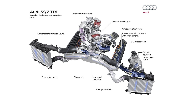 Audi_V8_TDI (1).jpg