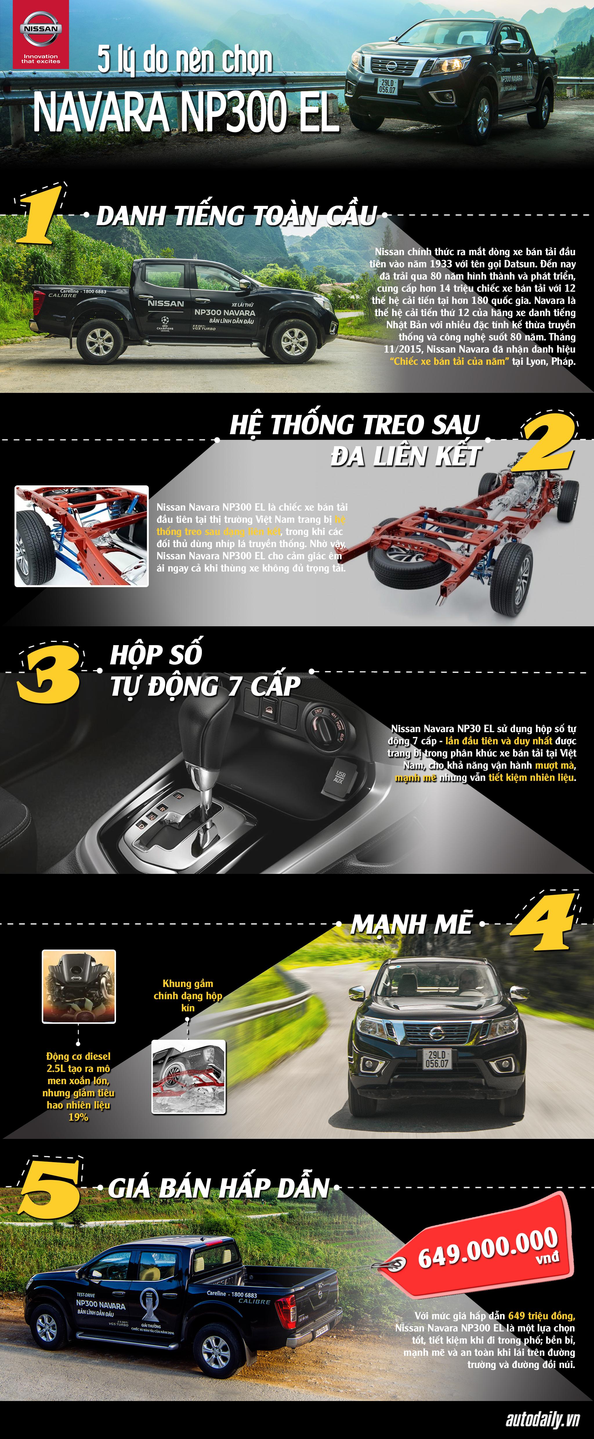Infographic Nissan Navara EL.jpg