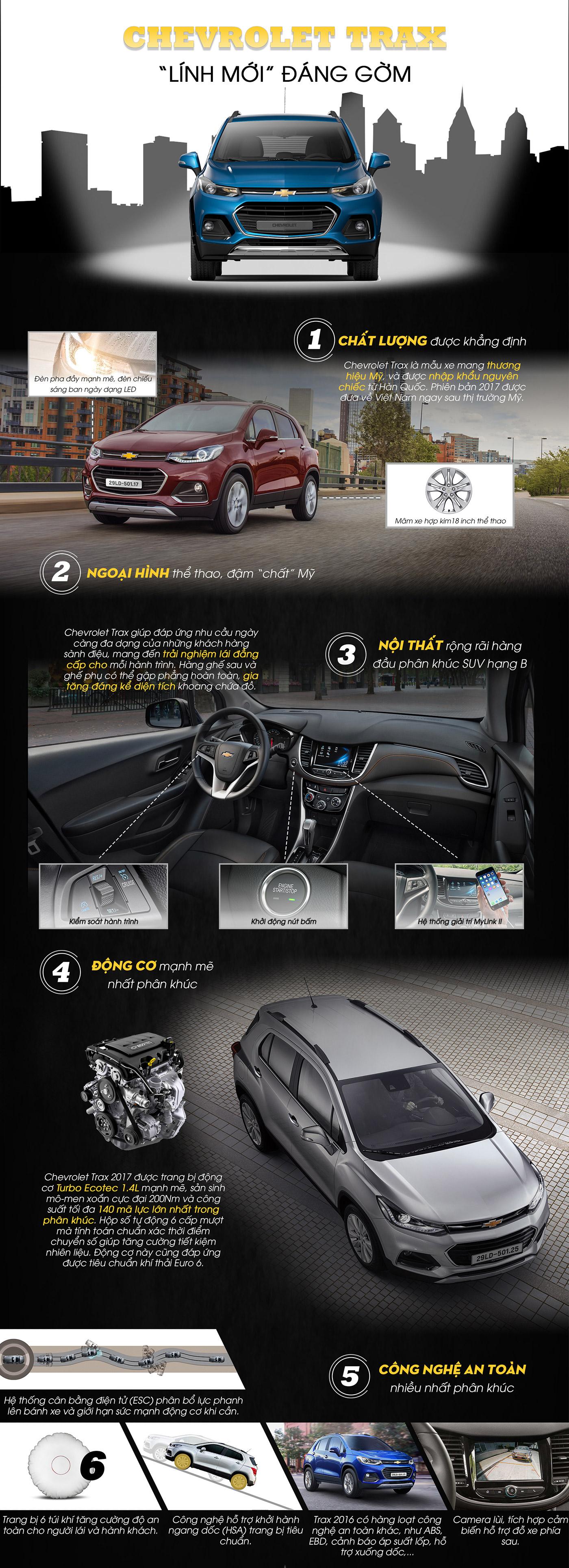 infographics-chevrolet-trax-1.jpg