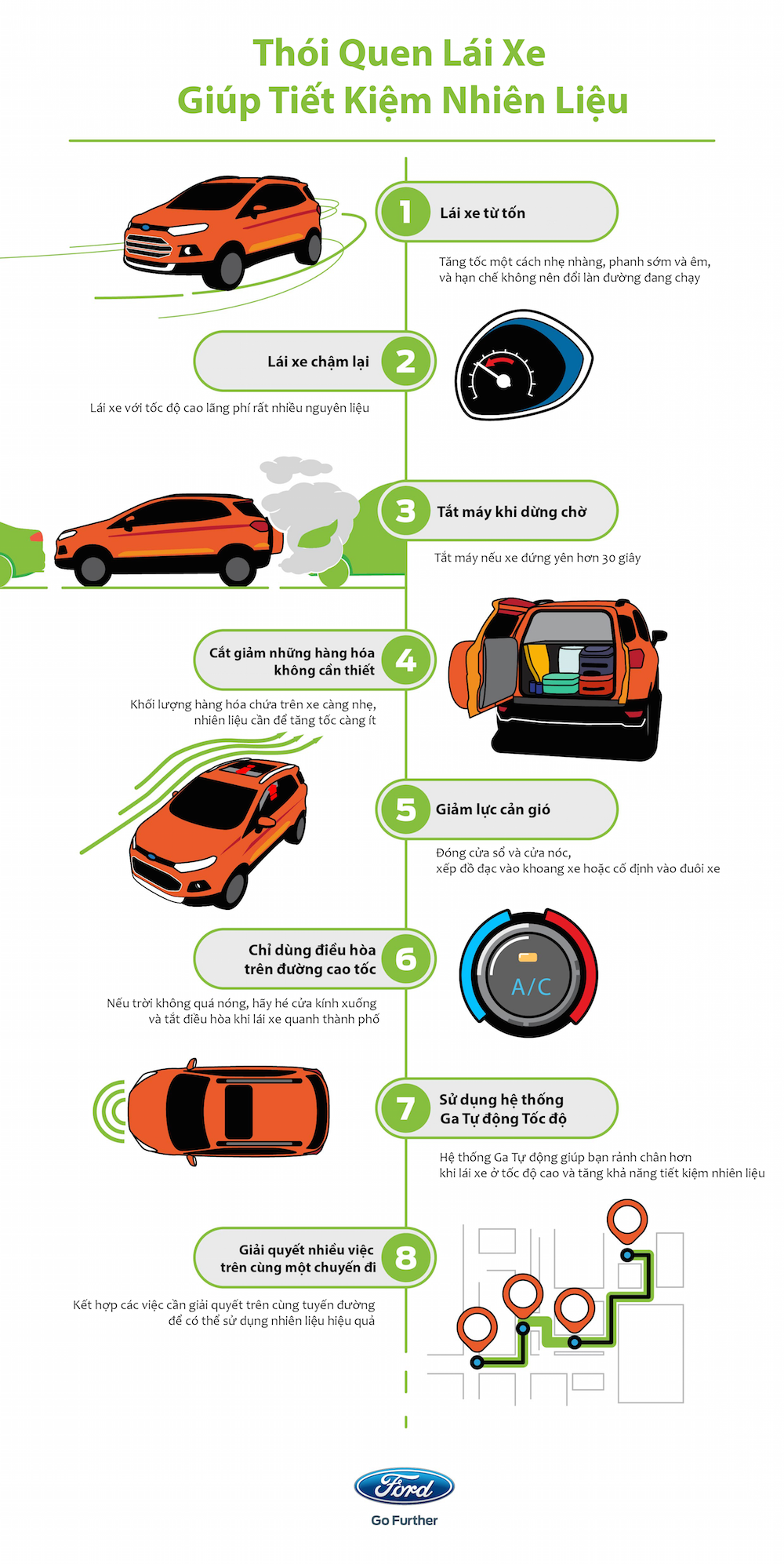 fuel-efficiency-tips-infographic-en.png