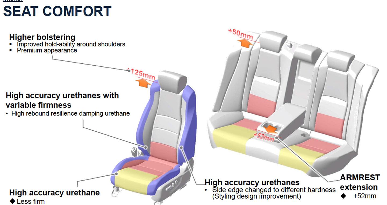 2018-honda-accord-urethane-seat-foam.jpg