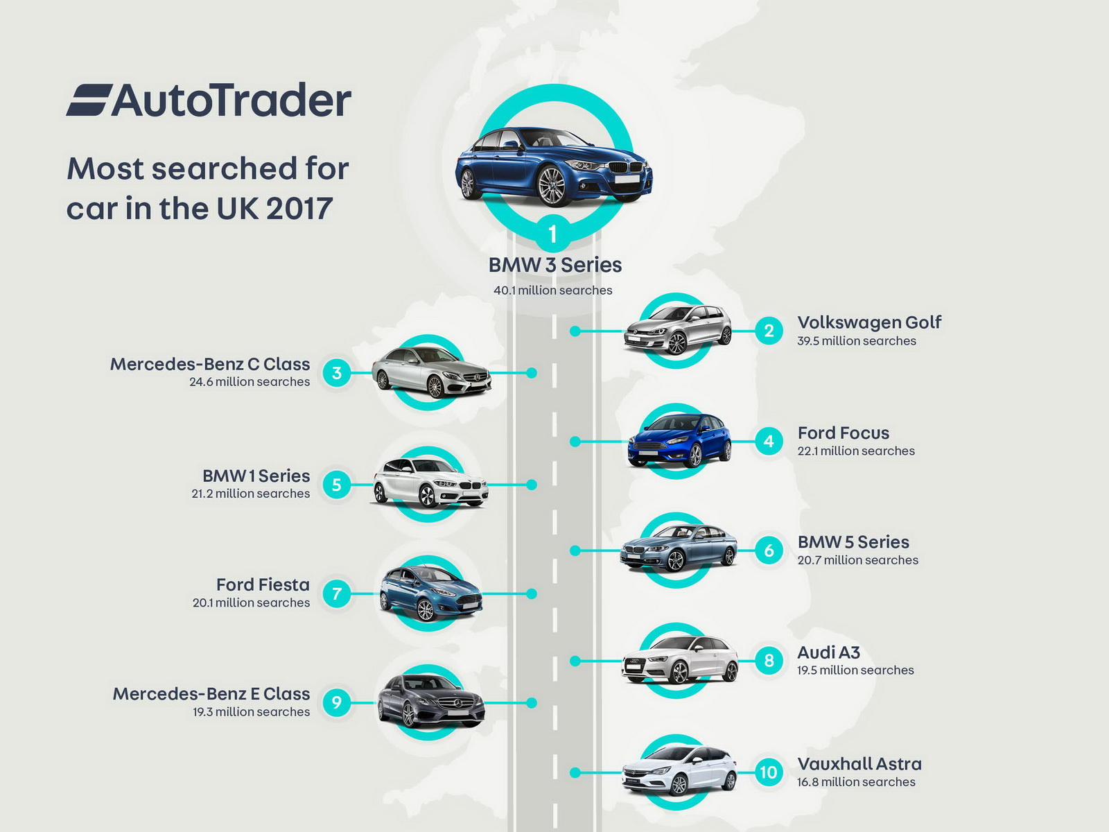 autotrader-top-ten-most-searched-cars-2017-1.jpg