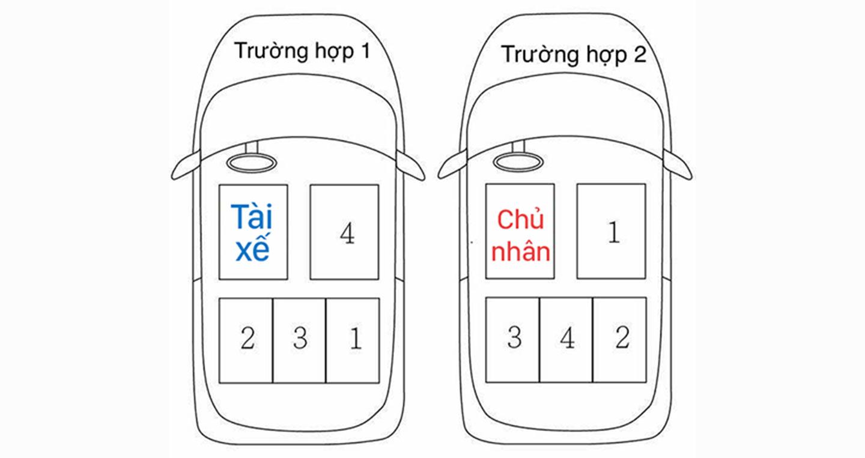 Người Việt có biết văn hóa ngồi ôtô?