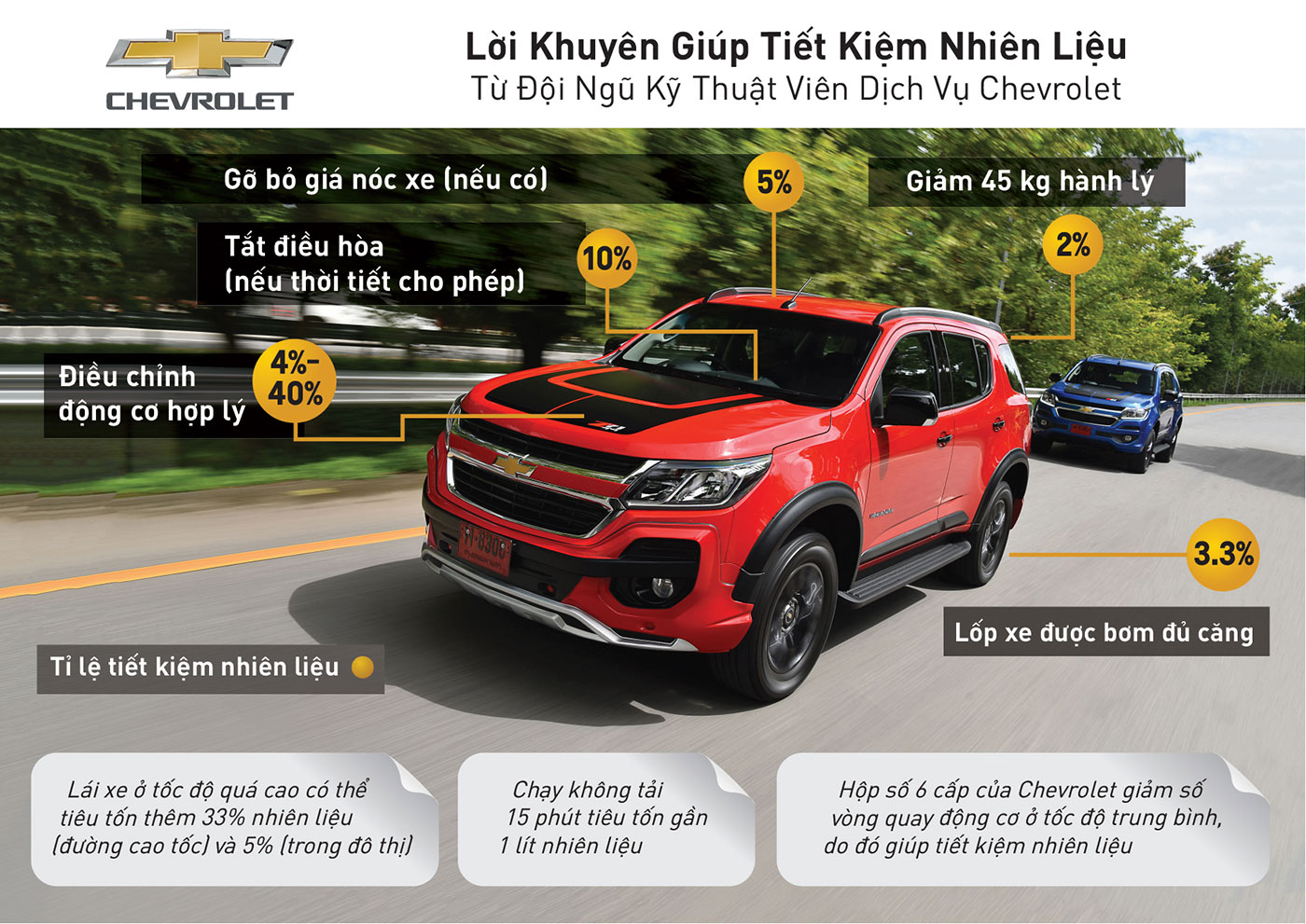 chevrolet-fuel-saving-tips-vn.jpg