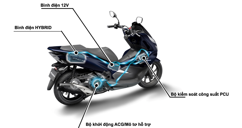 pcx-hybrid-04.jpg