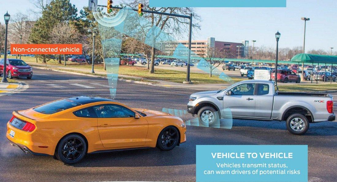 Toàn bộ xe Ford trang bị công nghệ giao tiếp thông minh từ 2022
