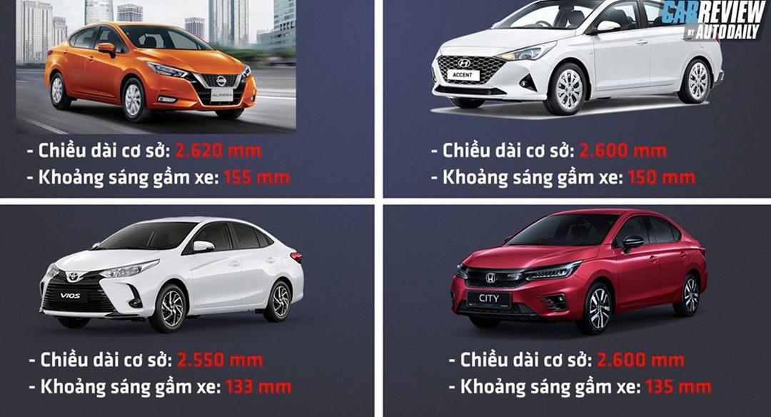So sánh Toyota Vios - Nissan Almera - Honda City - Hyundai Accent: Tiện ích, động cơ và an toàn