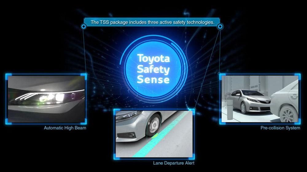 toyota-safety-sense1.jpg
