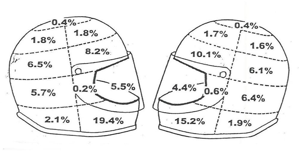 """mũ bảo hiểm Lựa chọn mũ bảo hiểm đạt """"chuẩn"""", để bảo vệ chính mình 042914middle"""