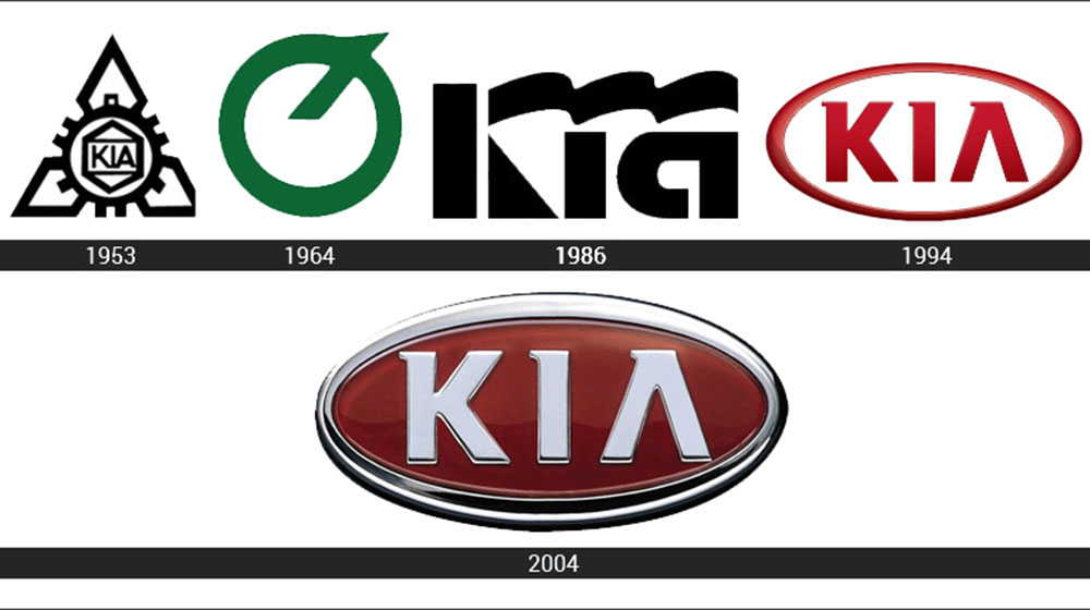 kia-logo-history.jpg