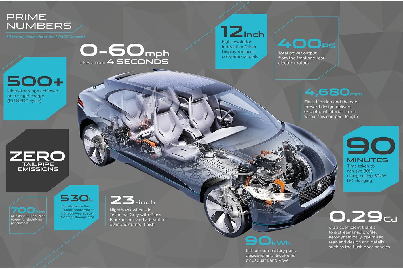 jaguar-i-pace-concept-11.jpg