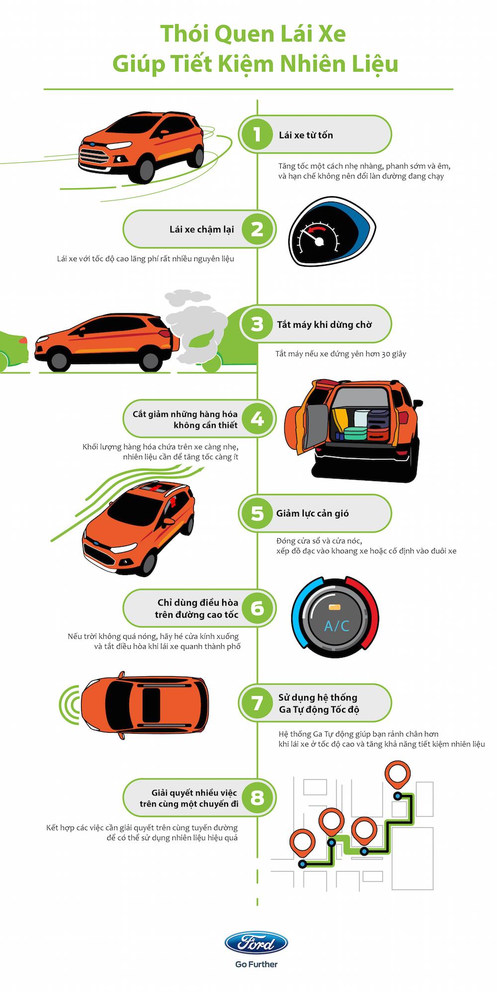 fuel-efficiency-tips-infographic-en.png