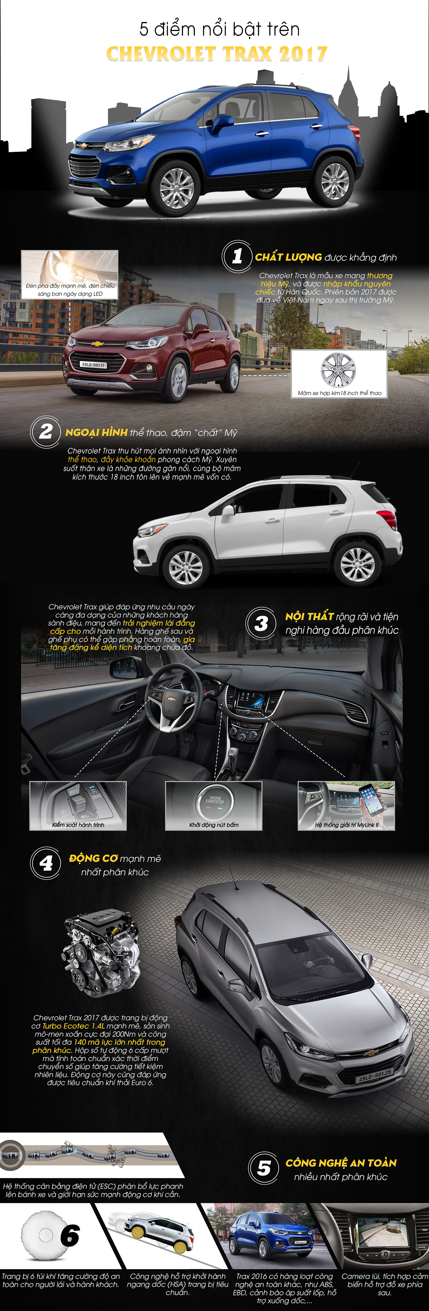infographics-chevrolet-trax-1-1.jpg