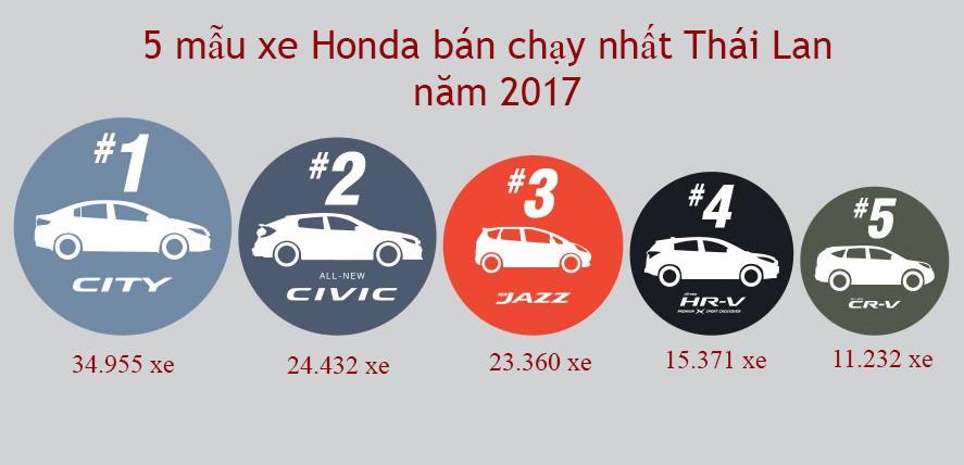 honda-2017-thai1.jpg