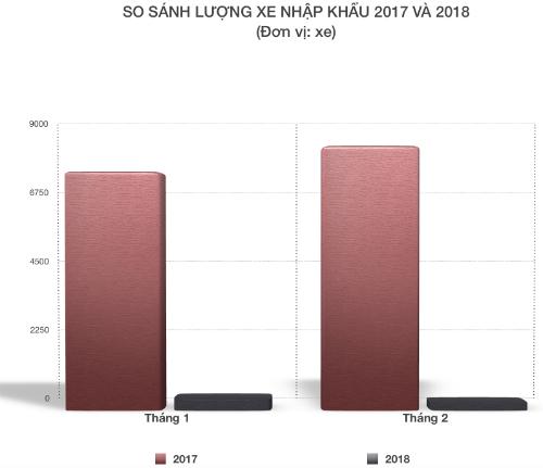 xe-nhap-khau-01.png