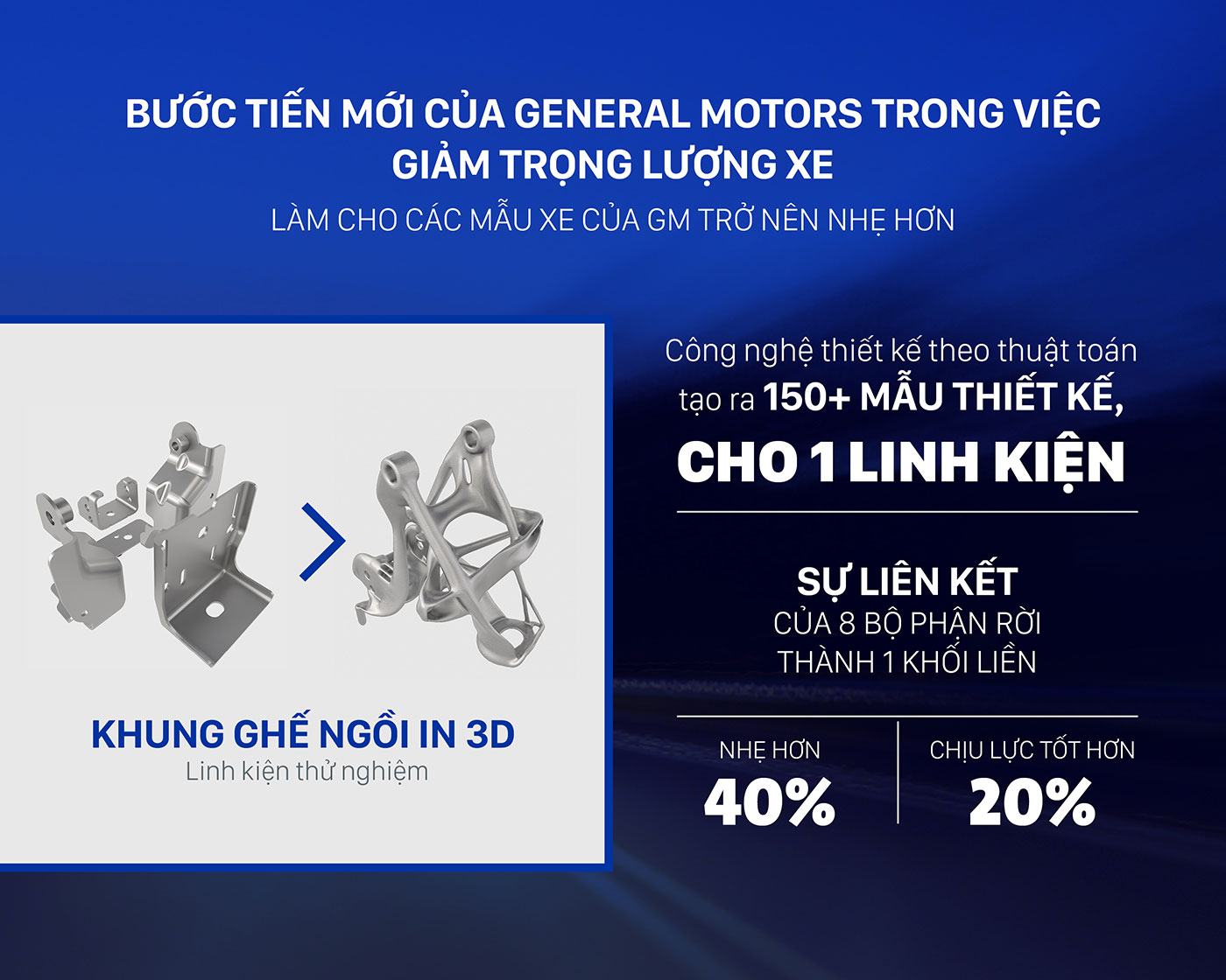 gm-infographic-innovation-vn-1.jpg