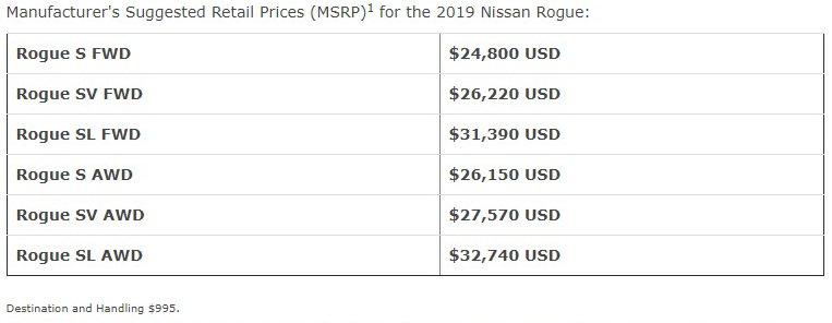 2019-nissan-rogue-gia-ban-1.jpg
