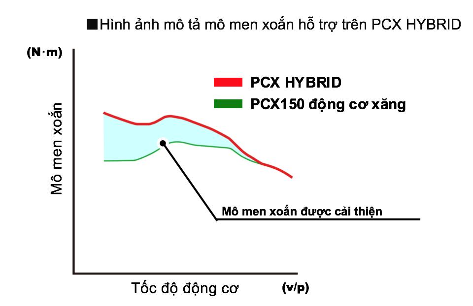 pcx-hybrid-02.png