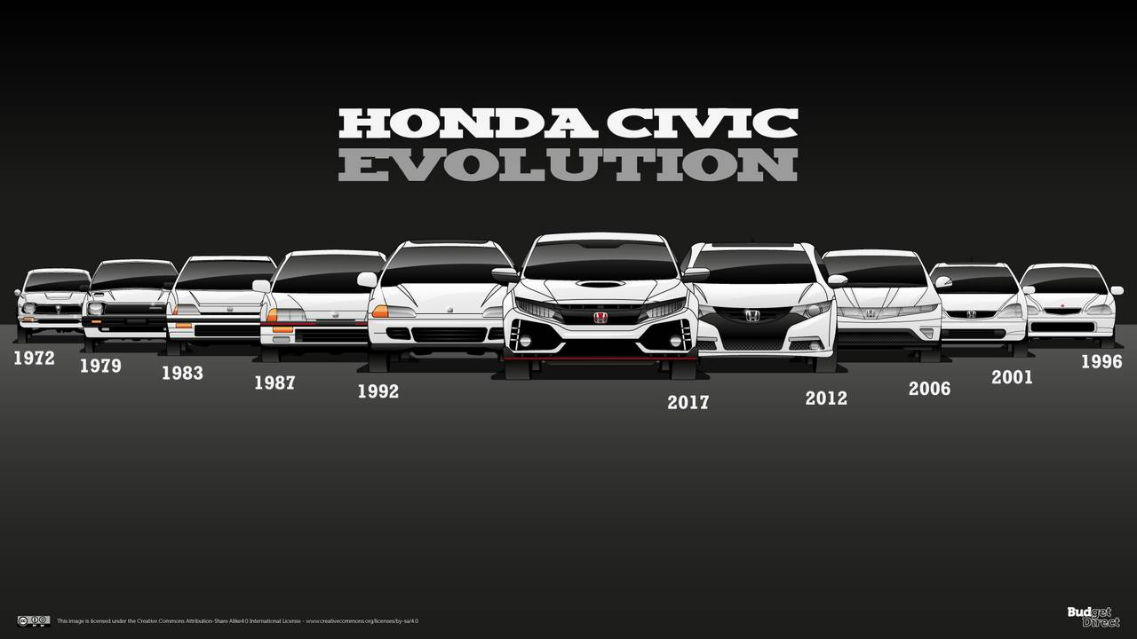 honda-civic-10-the-he-1.jpg