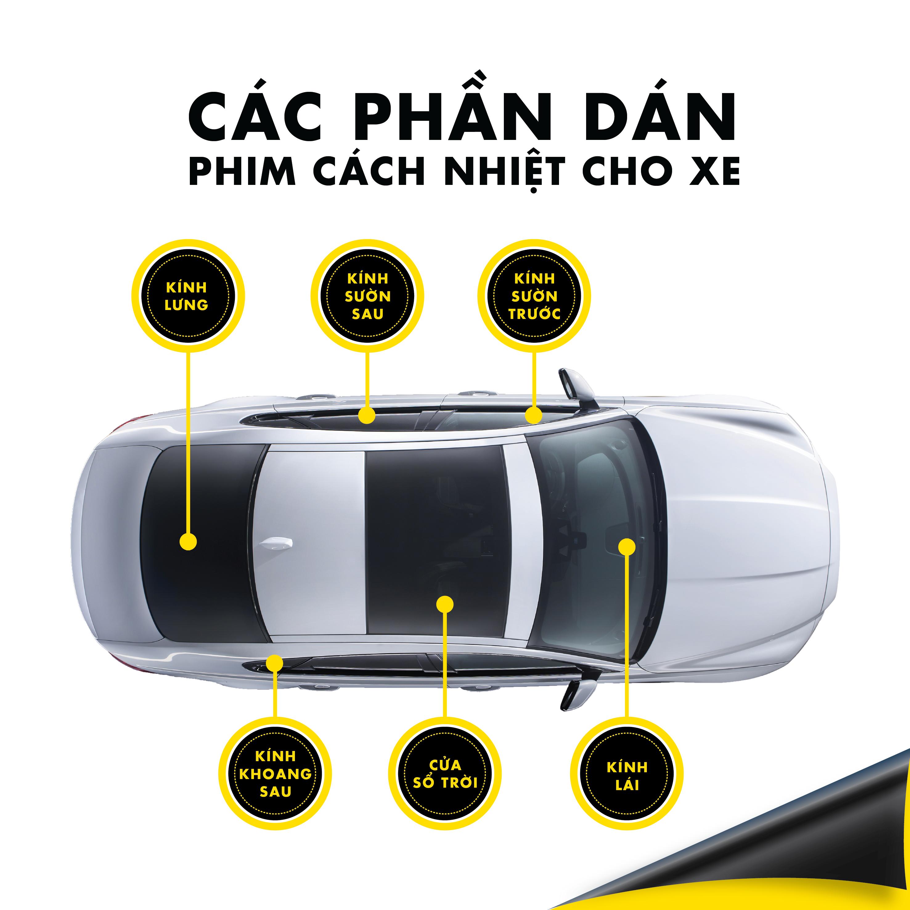 nhung-phan-can-dan-phim-cach-nhiet-cho-xe.png