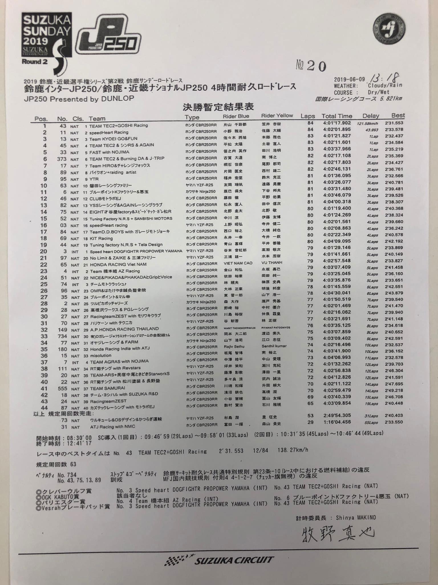 suzuka-4hours-01015.jpg