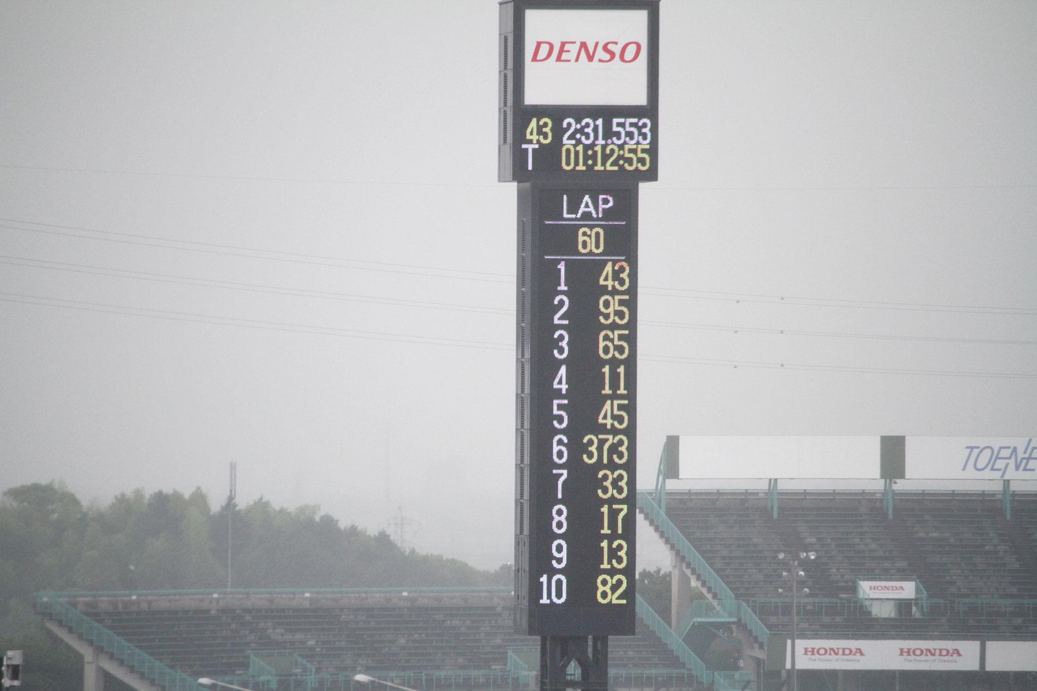 suzuka-4hours-0107.jpg