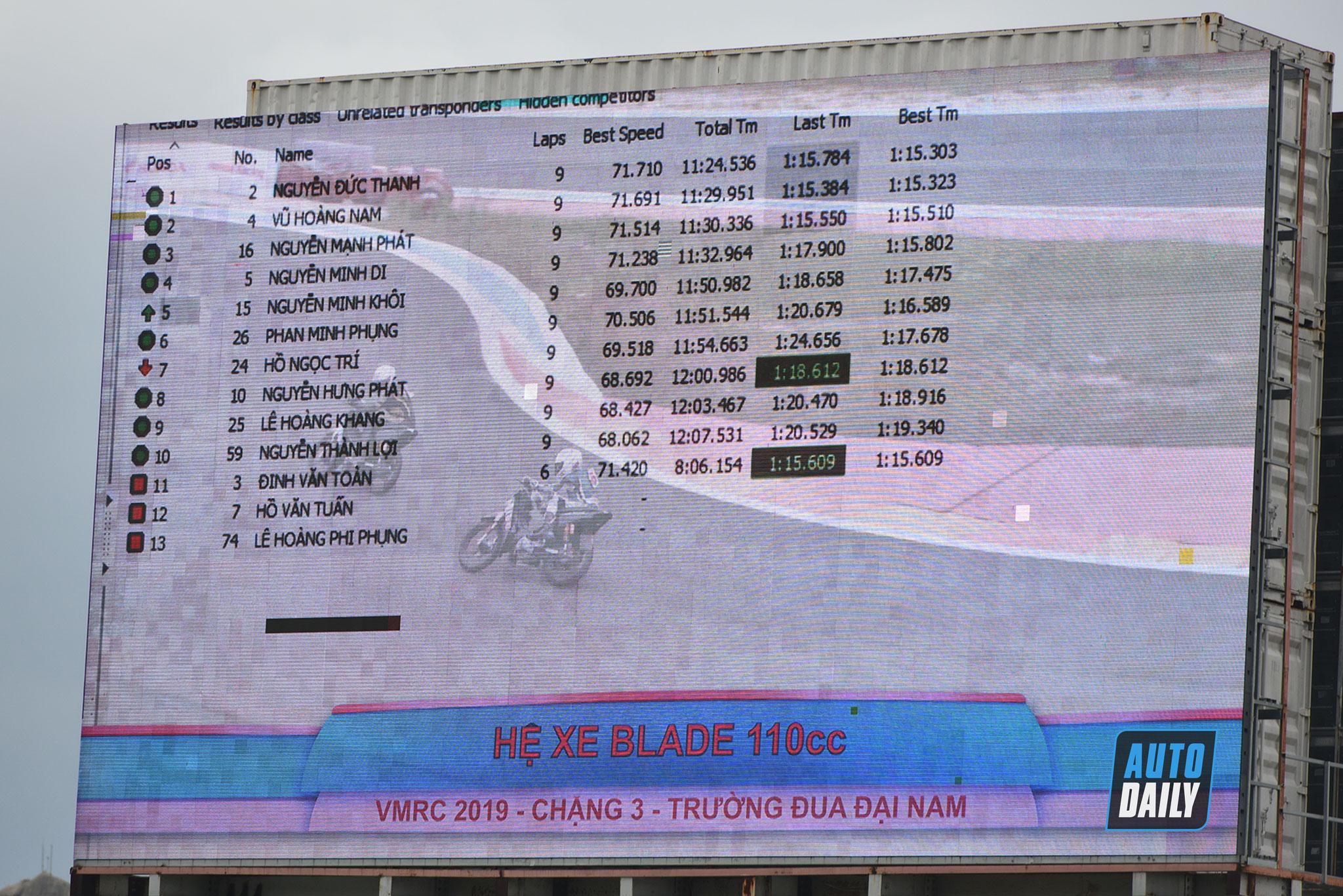 vmrc 2019 - vmrc 2019 round3 autodaily 011 - VMRC 2019 CHẶNG 3: NGUYỄN ĐỨC THANH THỐNG TRỊ TUYỆT ĐỐI HẠNG MỤC BLADE 110