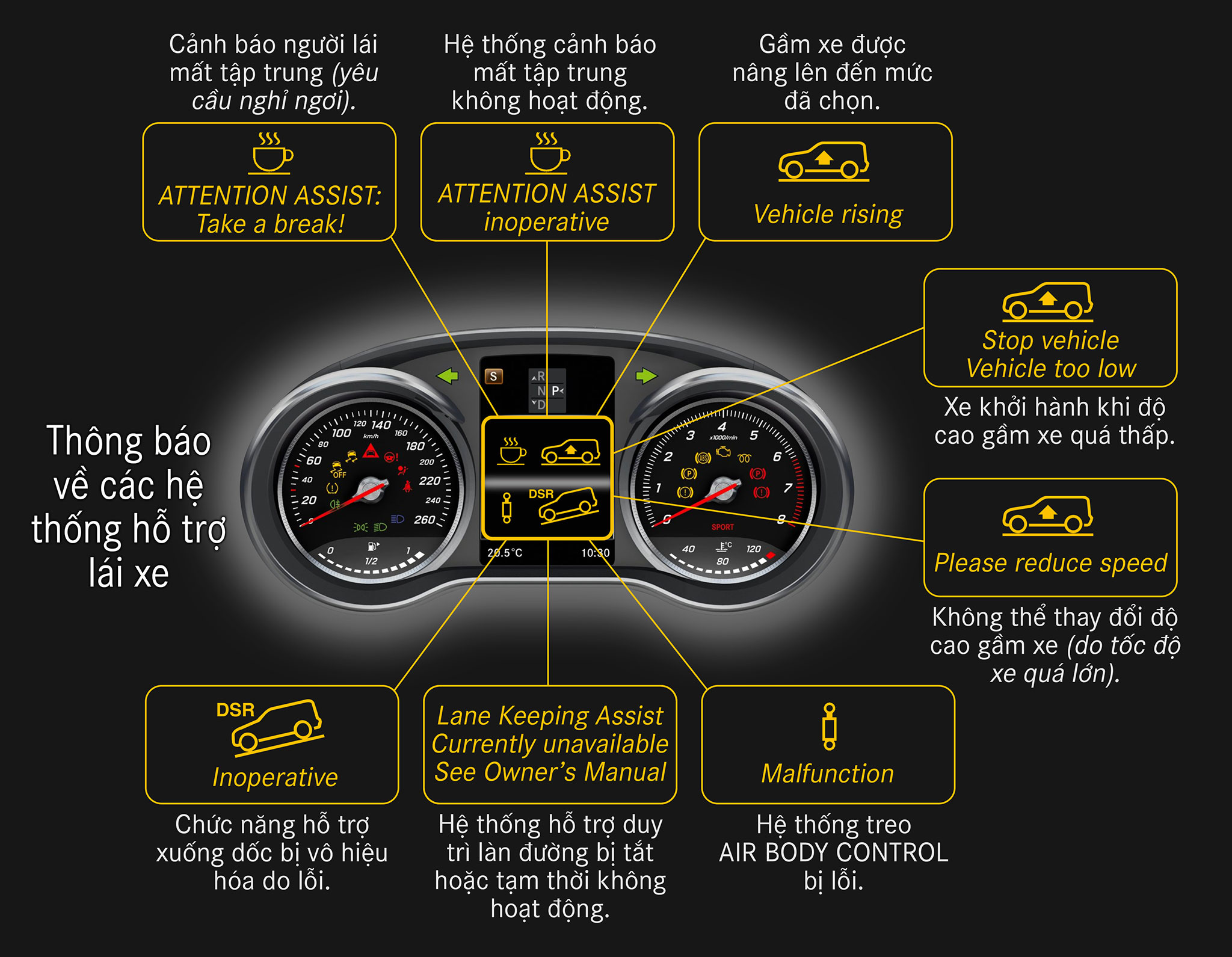 mercedes-warnings-07.jpg