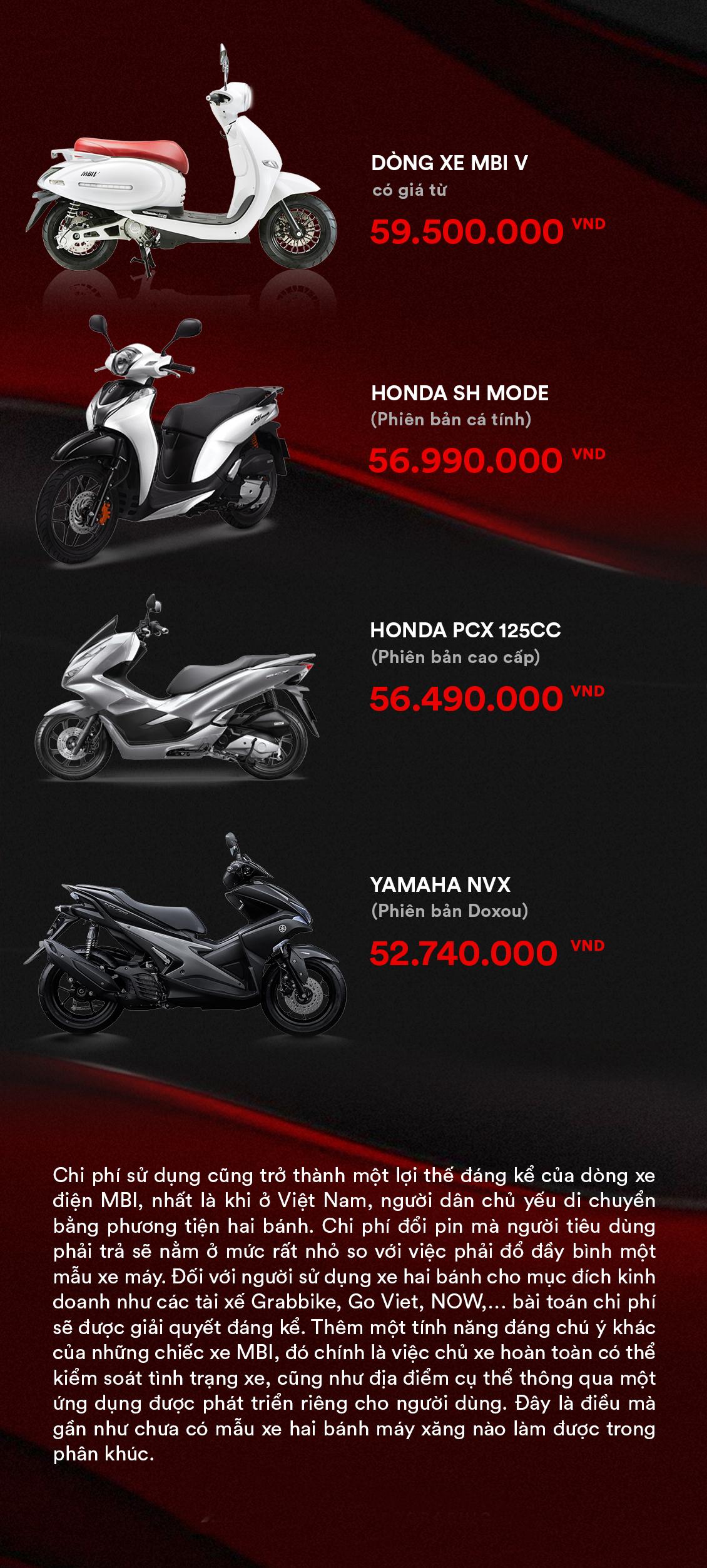 Nếu không mua xe máy điện MBI của Hàn Quốc thì 'thượng đế' Việt mua được xe gì ngang giá?