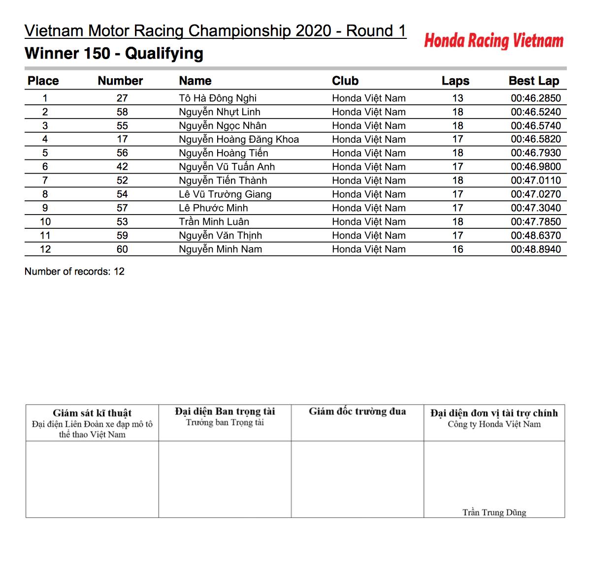winner-150-qualifying.png