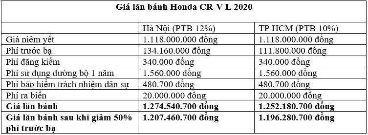 honda-cr-v-3.png