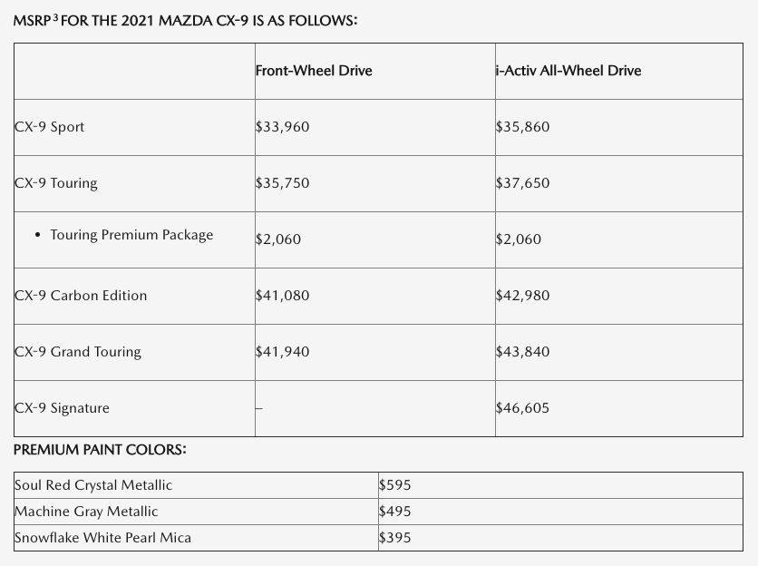 2021-mazda-cx-9-us-pricing.jpg