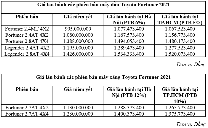 toyota-fortuner.png