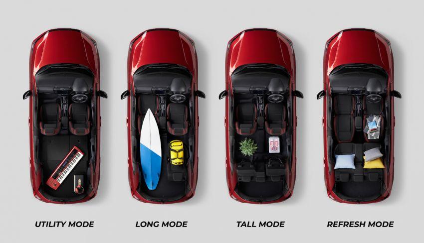 Honda City Hatchback 2021 trình làng, giá từ 19.740 USD 2021-honda-city-hatchback-thailand-16-850x488.jpg