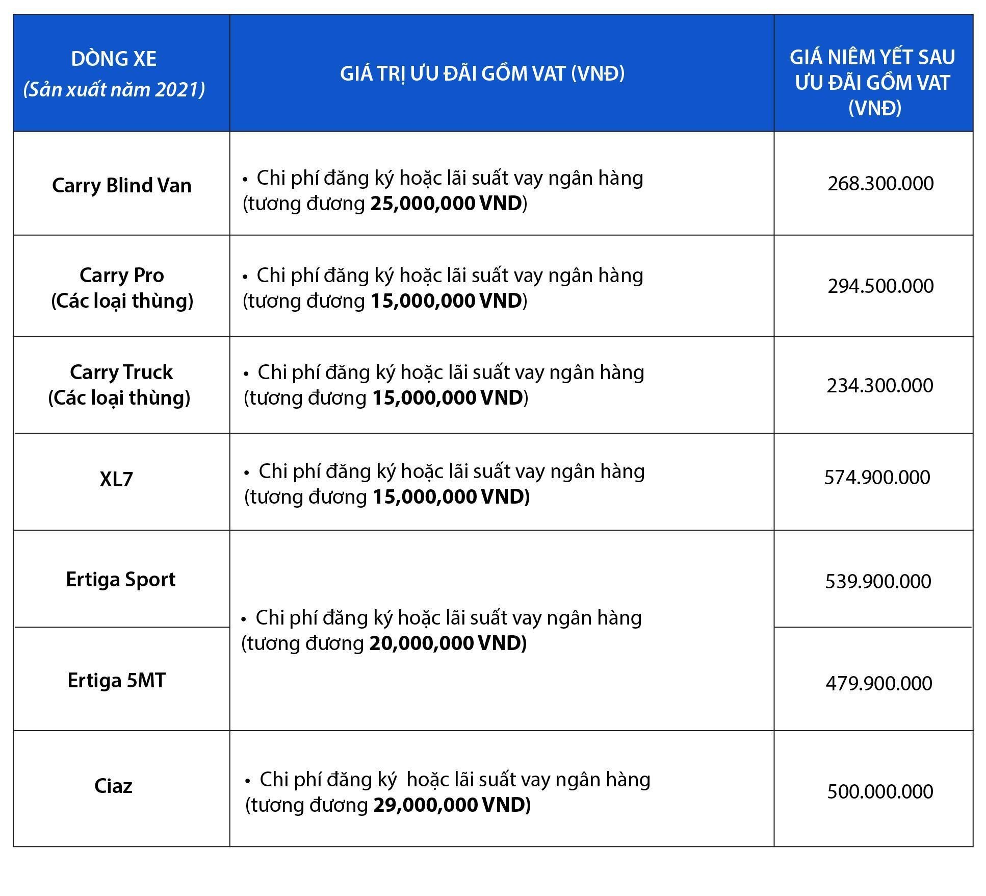Cơ hội vàng cho khách Việt sở hữu huyền thoại Suzuki Blind Van suzuki-super-carry-blind-van-5.jpg