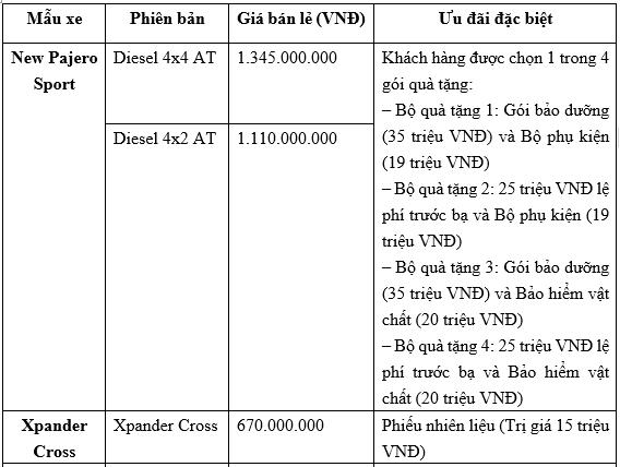 Tháng 5/2021: Khách hàng mua xe Mitsubishi nhận nhiều ưu đãi hấp dẫn mitsubishi-thang-5-1.png