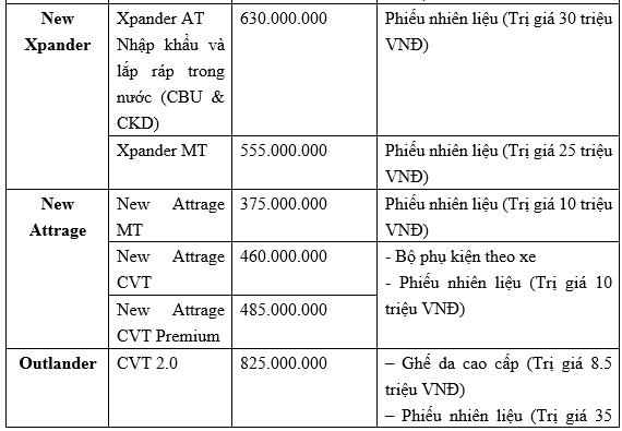 Tháng 5/2021: Khách hàng mua xe Mitsubishi nhận nhiều ưu đãi hấp dẫn mitsubishi-thang-5-2.png