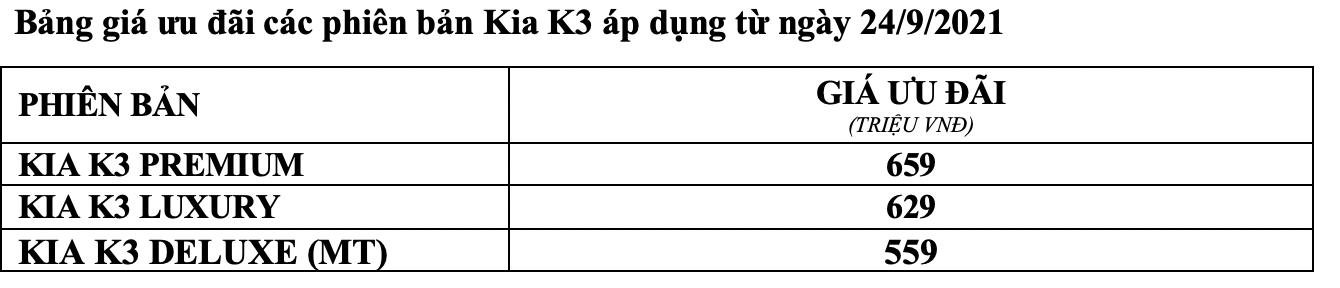 Kia K3 2021 chính thức ra mắt, giá từ 559 triệu kia-k3-1.png