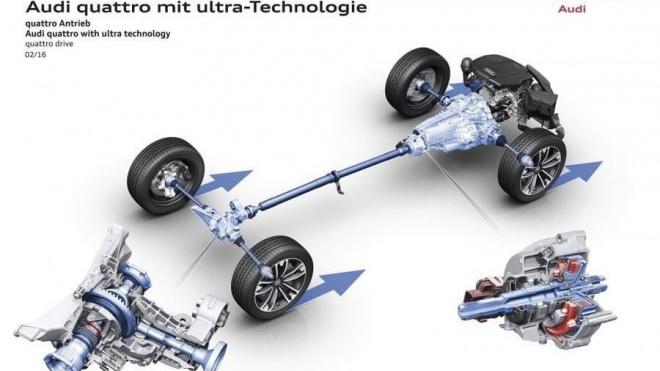 Trải nghiệm hệ dẫn động Quattro Ultra Audi Q5 2021