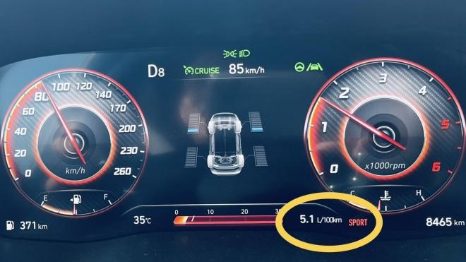 Santa Fe 2021: 5,1 lít / 100km, tin được không...!